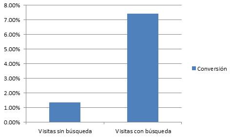 ejemplo-conversion-3